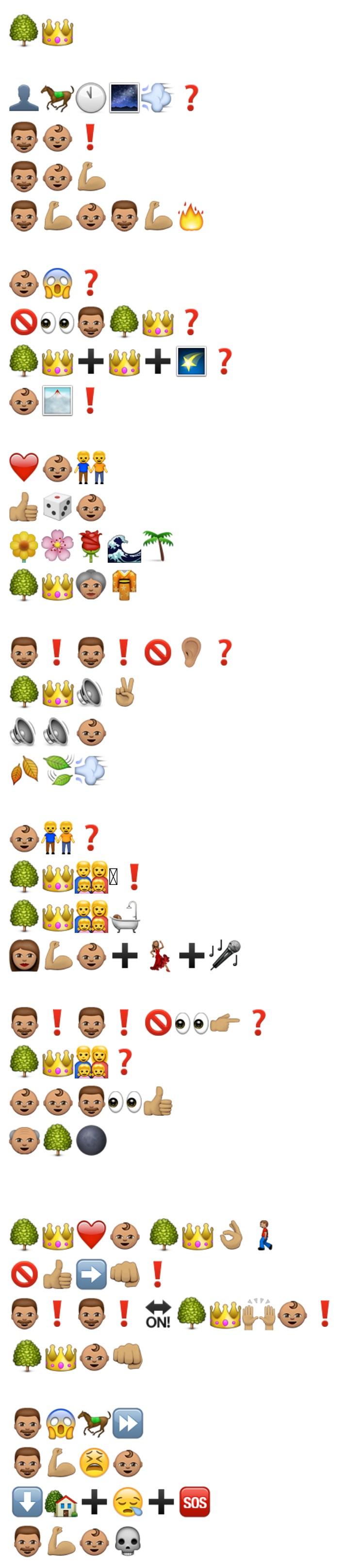 Der Erlkönig als Emoji-Gedicht